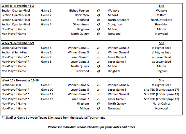 MIAA Div 3 Southwest Schedule