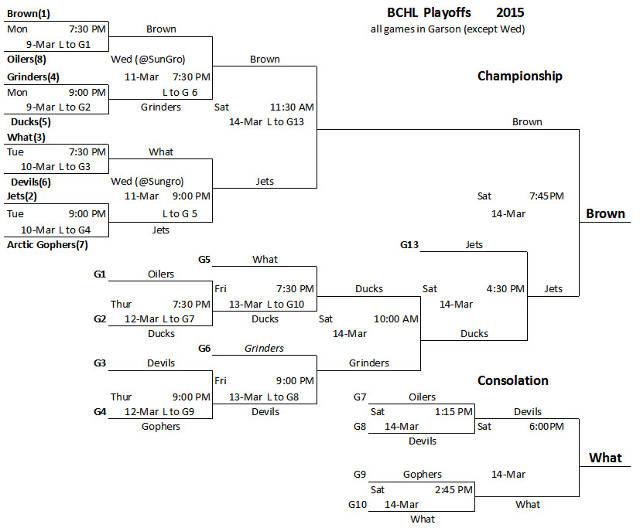 14-15 Playoffs