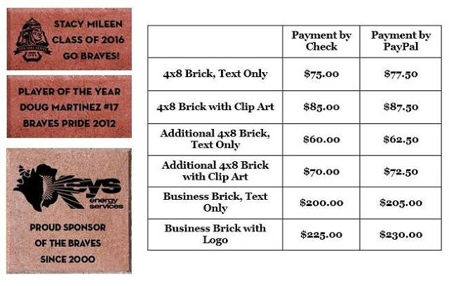 Sample order forms Brick Pavers