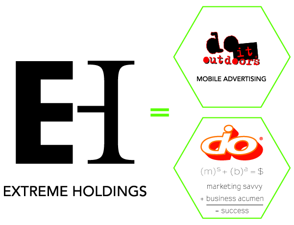 Extreme Holdings Inc