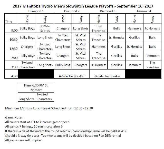 2017 Playoff Schedule
